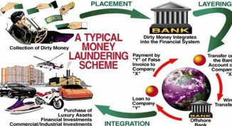 money-laundering-e1341852512165
