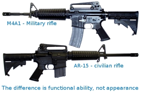 Rifle Comparison